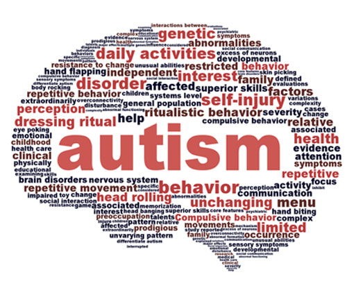 All-about-Autism-and-What-Will-Help